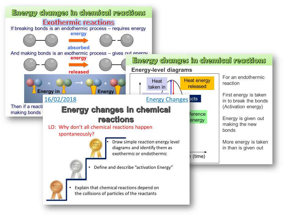 AQA Trilogy / Chemistry – Energy Changes in Chemical Reactions