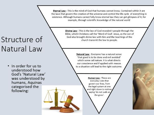 Natural Moral Law theory - Ethics
