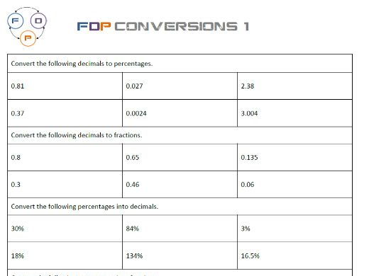 FDP Conversion Worksheet Fractions Decimals Percentages by – Fraction Decimal Percent Conversion Worksheet