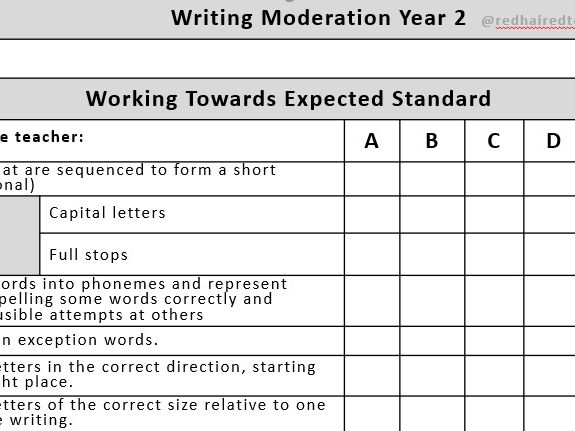 Revised KS1 (Year 2) Writing Moderation Assessment Criteria Grid 2017-2018