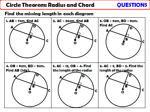 Circle Theorem - Radius and Chord