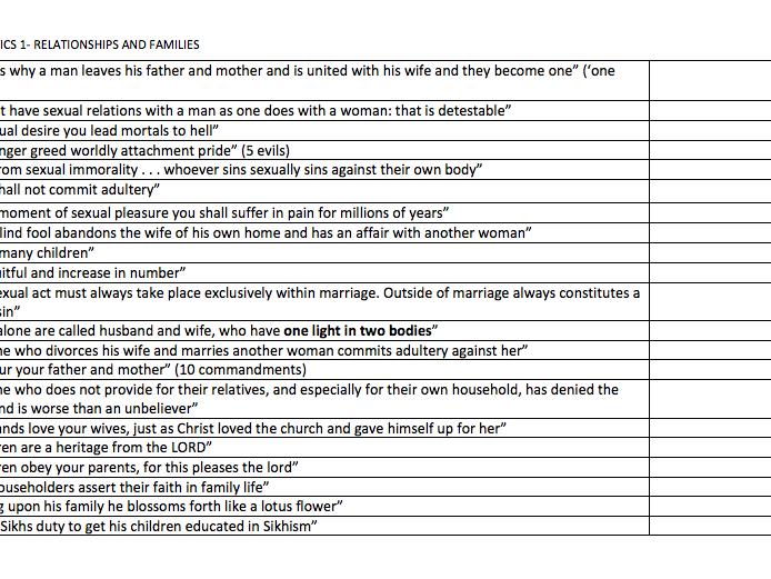 RELIGIOUS STUDIES THEMATICS QUOTES GCSE AQA