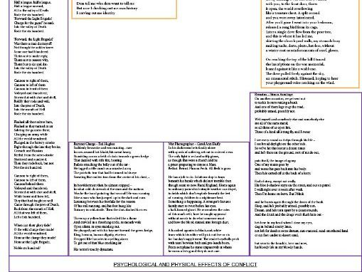 All AQA Power and Conflict poems grouped on A3 sheet