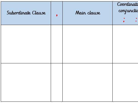 Sentence Building Grids