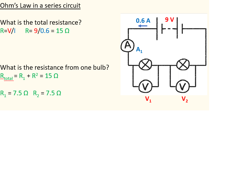 Current, Potential Difference and Resistance in a series circuit