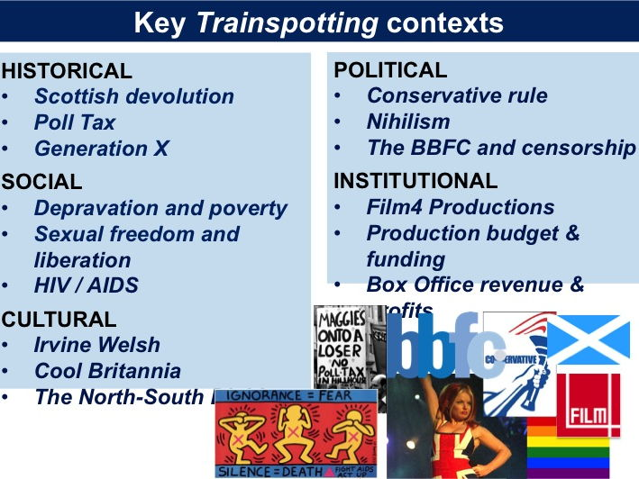 Trainspotting contexts (British film since 1995 SoW)