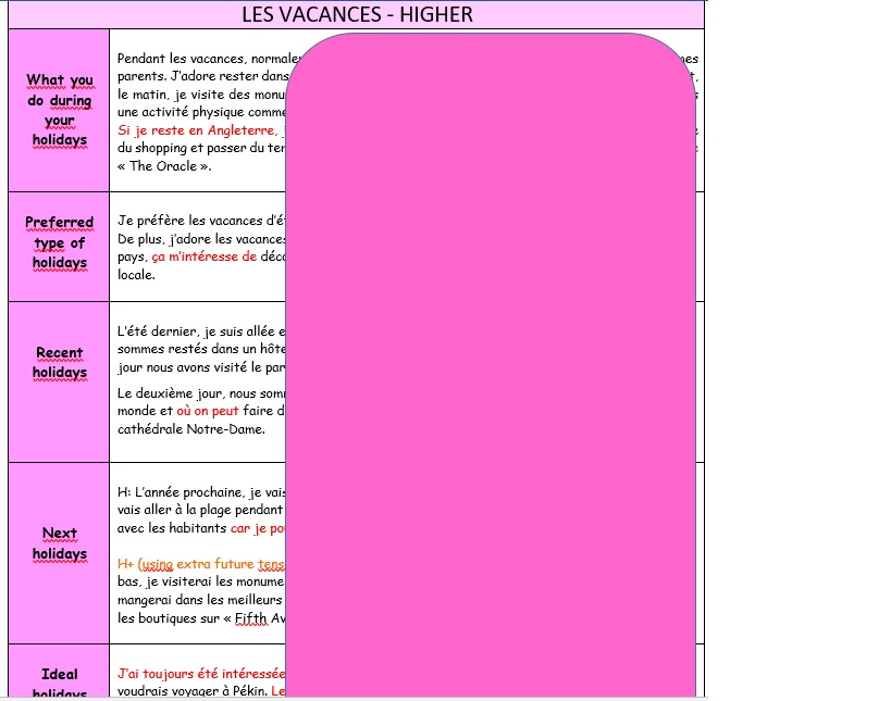 French GCSE differentiated knowledge organisers/model texts on Holidays - Writing & Speaking
