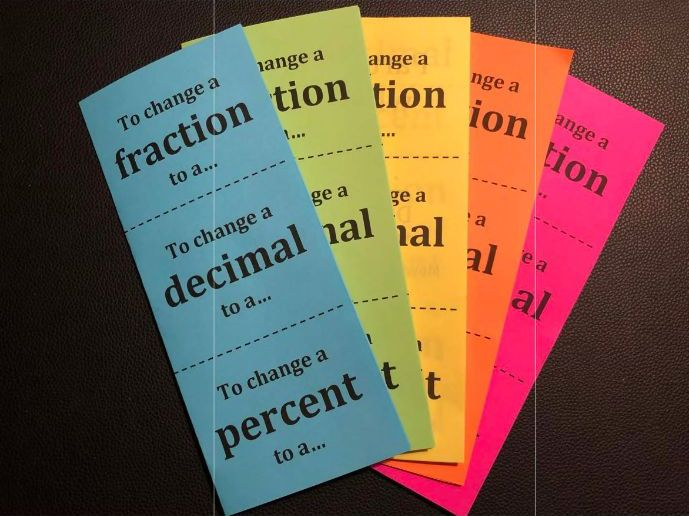 Convert Fractions, Decimals, & Percents Foldable