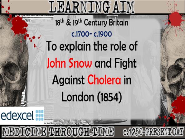 GCSE History Edexcel: Medicine in Britain - CASE STUDY John Snow Cholera 1854 (Lesson 26)