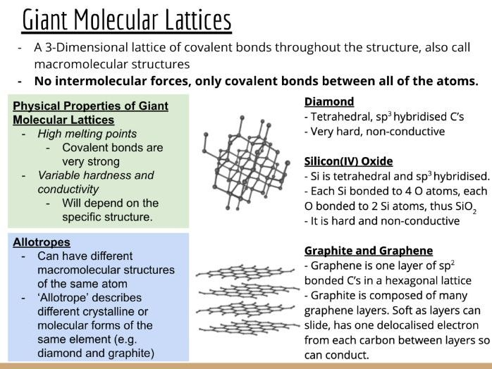 Physical Chemistry #14: The Solid State and Lattice Structures (Slides and Student Led Tasks)