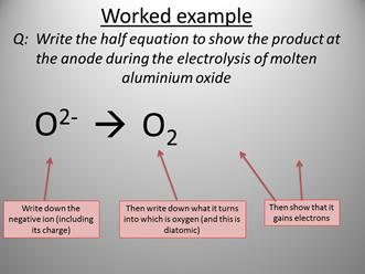 Writing half equations for electrolysis
