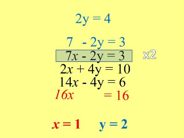 Quadratic Simultaneous Equations