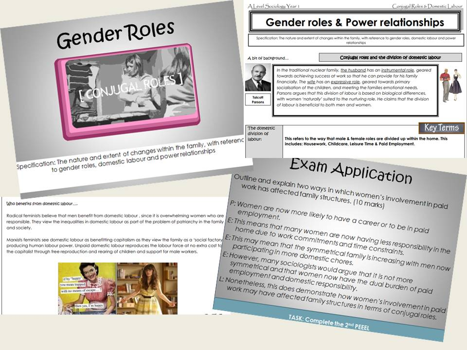 AQA Sociology - Year 1 - Families & Households - Conjugal roles
