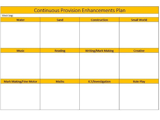 EYFS Continuous Provision Enhancements Plan/Map