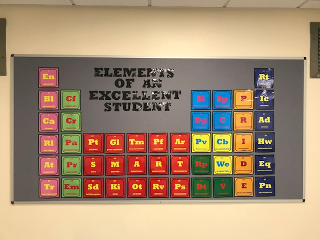 Elements of an excellent student- periodic table of elements display