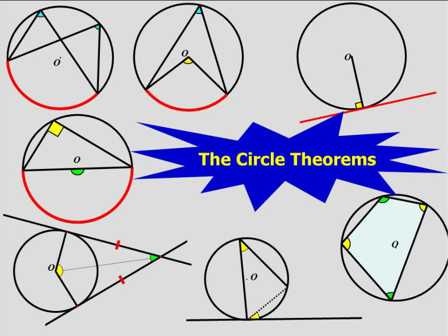 5 Worksheets on Circle Theorems