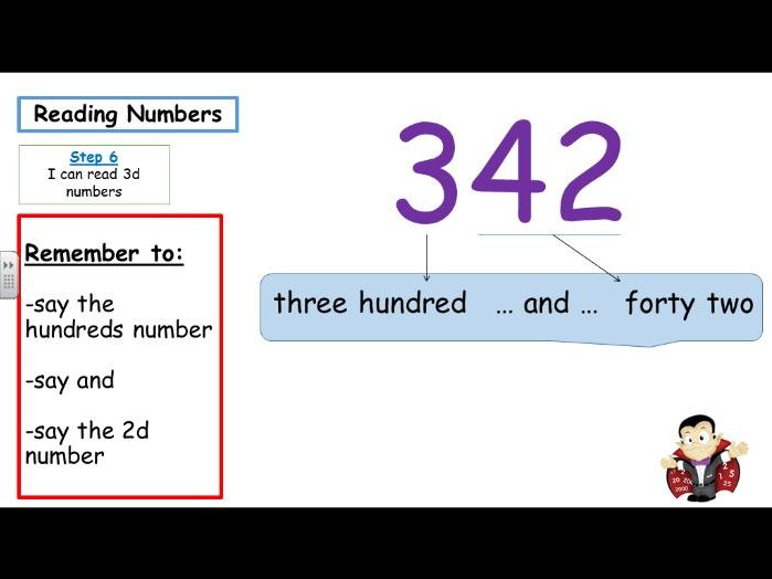CLIC session Reading Numbers