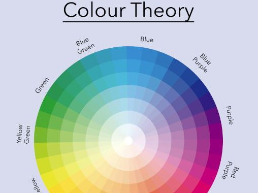 Colour Theory Wheel Display