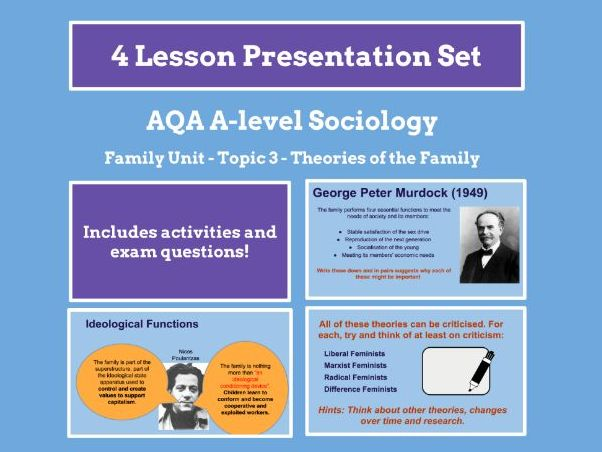 Theories of the Family - AQA A-level Sociology - Family Unit - Topic 3