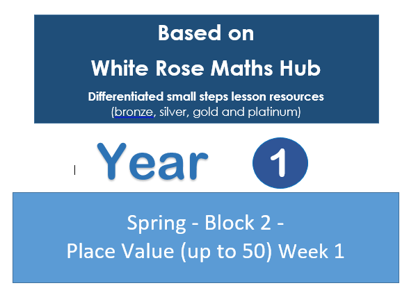 Year 1 - Spring Block 2 - Week 1 - Place Value (up to 50) White Rose Maths Hub