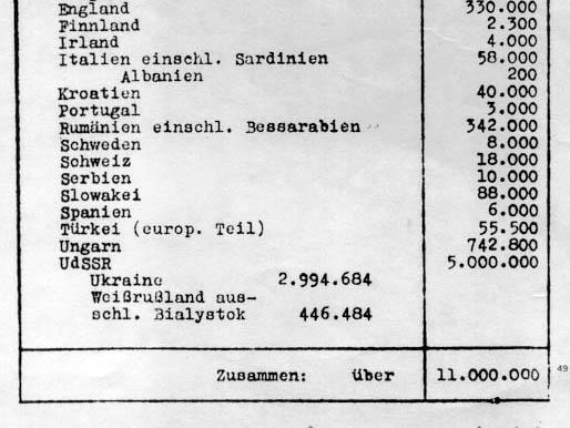 9 - Auschwitz