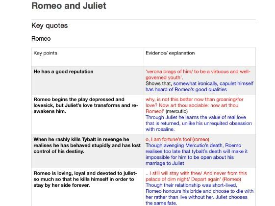 AQA Romeo and Juliet Quotes and Explanations for all characters