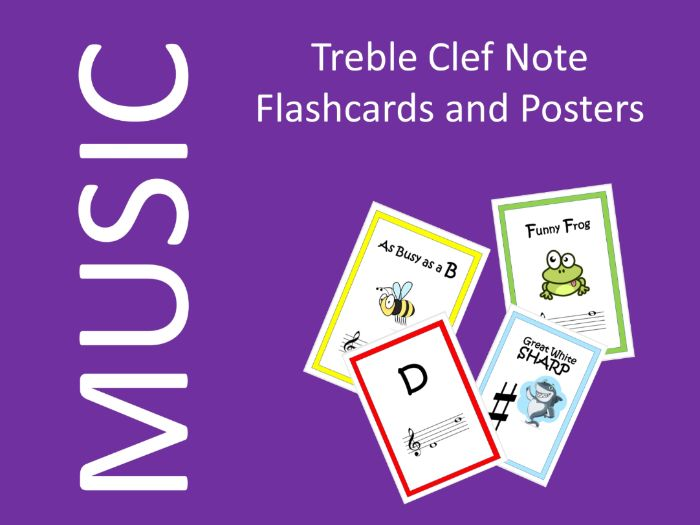 Treble Clef Note Flashcards and Posters - Music Distance Learning