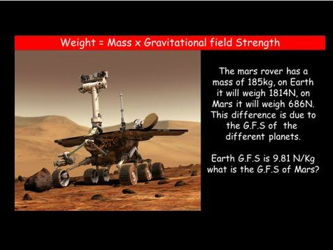 Gravity Weight and Mass. Higher and Foundation lessons 2020