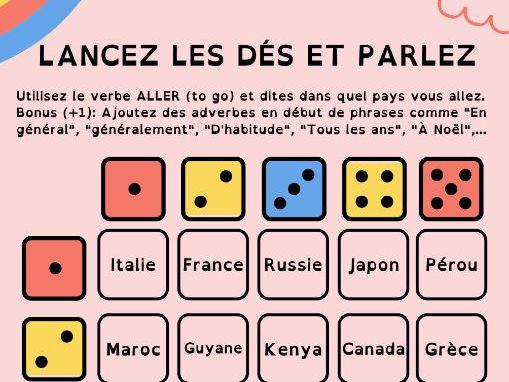 French speaking game - Les pays/countries