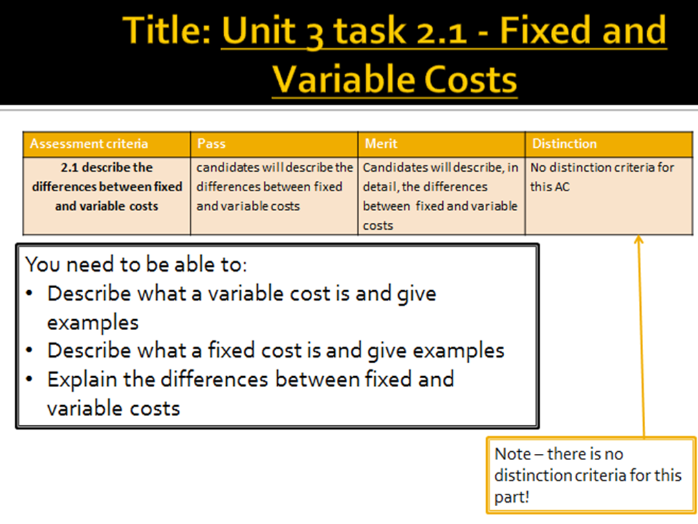 Vcert Business And Enterprise Unit 3 Task 21 Fixed And Variable