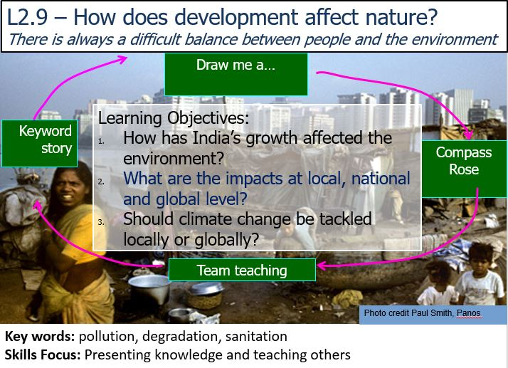 L2.10 - Does economic development cost the earth?  Environment versus development in India
