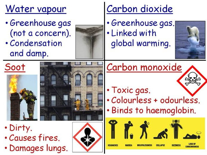 GCSE Chemistry Complete and Incomplete Combustion full lesson (Edexcel 9-1 SC20d CC16d) Fuels
