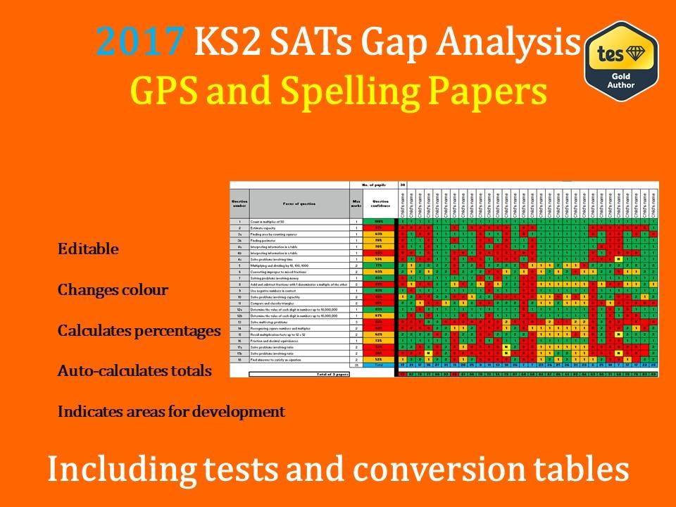 KS2 May 2017 SATs GPS Gap Analysis Grid (including tests and conversion tables) - SATs Prep