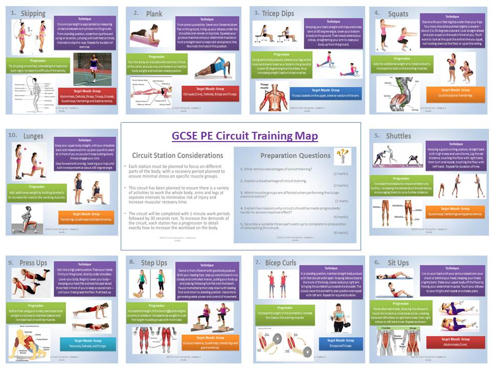 gcse pe coursework circuit training Edexcel st james school physical education and sport this workbook is designed to help you plan and prepare for the controlled assessment part of your gcse physical education course circuit training continuous training interval training pilates.