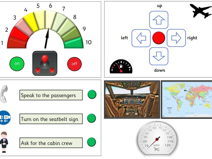 EYFS Airport Role Play - Pilot and Cockpit Controls for display
