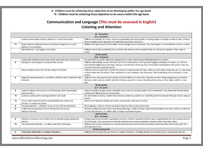 EYFS Assessment and Moderation Guide