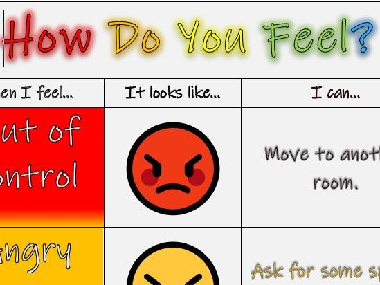 "Emoji Emotions & Feelings Chart - ""How are you feeling?"""