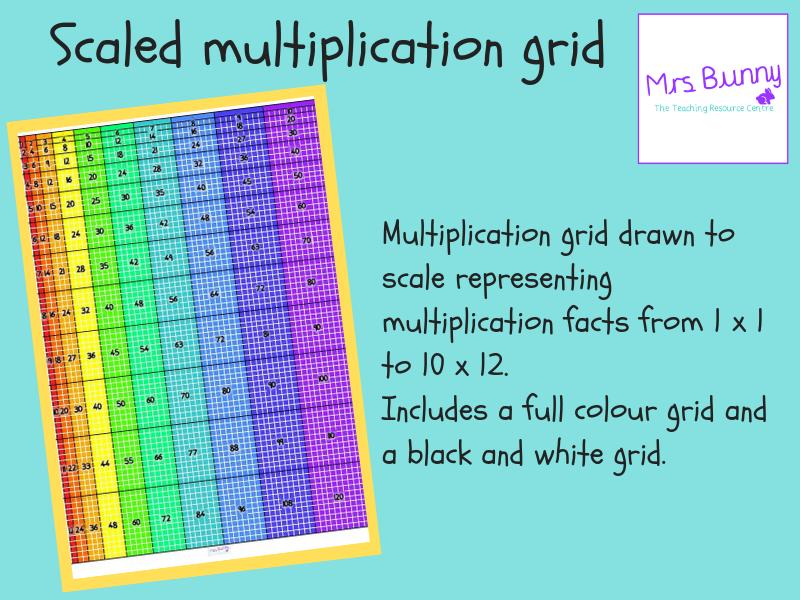 Scaled multiplication grid