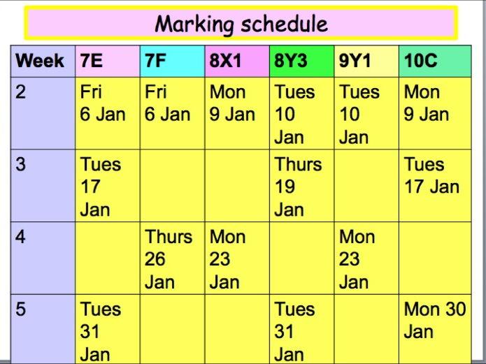 Marking schedule