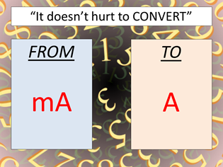 Converting units (Maths in Science)