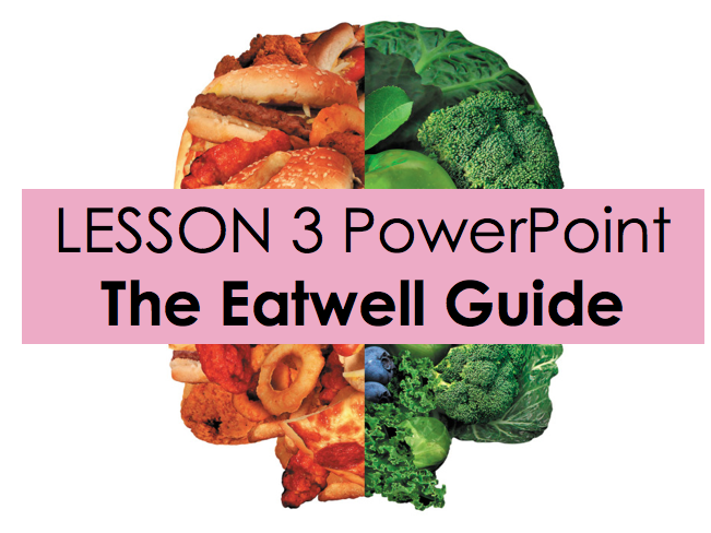 KS3 Food - The Eatwell Guide LESSON