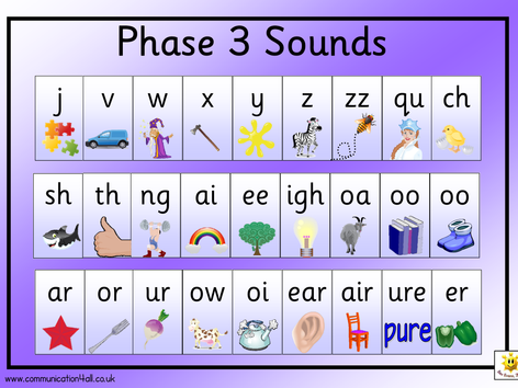 KTC Phase 3 - Phonics - Letters and Sounds Activity