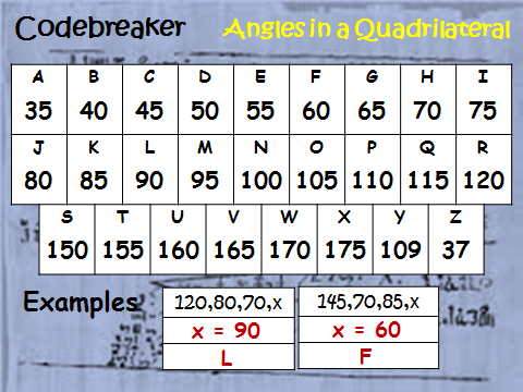 Differentiated Codebreaker: Angles in A Quadrilateral