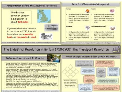 The Industrial Revolution in Britain: The Transport Revolution