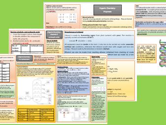 Organic chemistry knowledge organisers