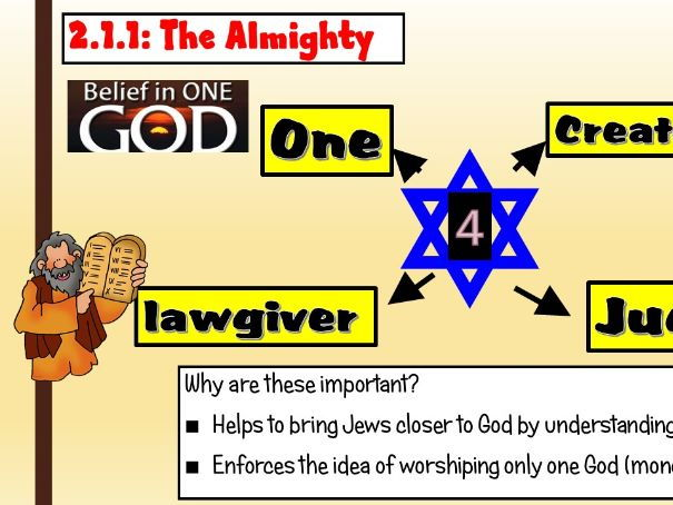 GCSE Religious Studies: Judaism Revision (2.1 Beliefs and Practices)