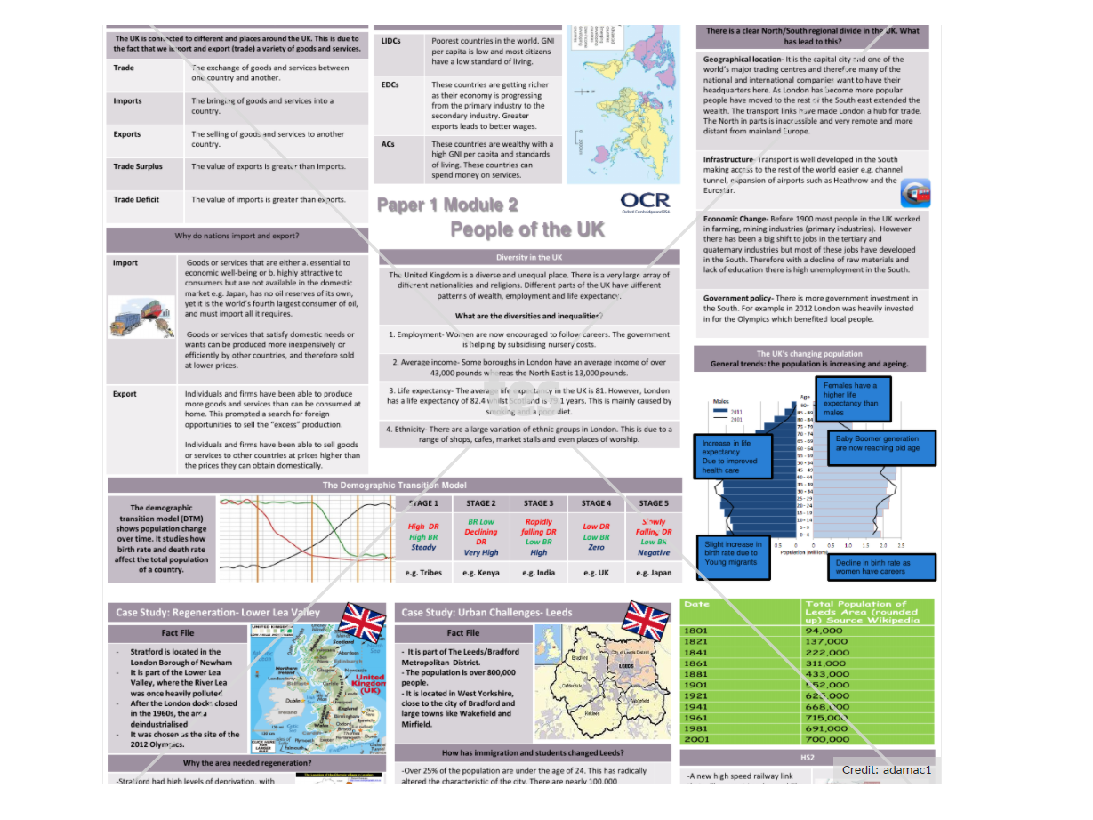 OCR A 9-1 GCSE Geography: Knowledge Organisers