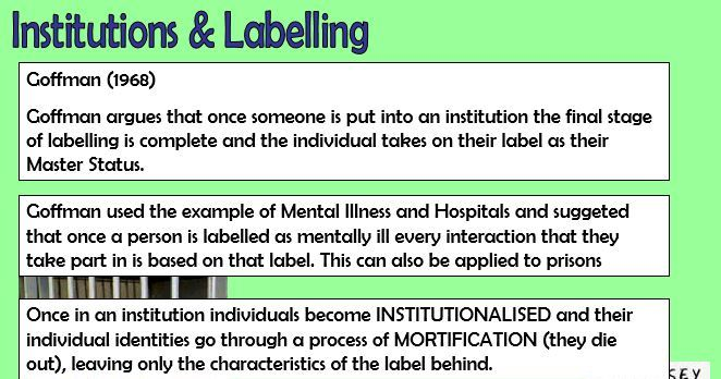 Interactionism (Labelling Theory) & Crime/Deviance
