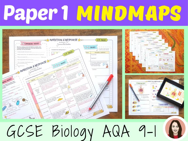 GCSE Biology Paper 1 Revision Mindmaps