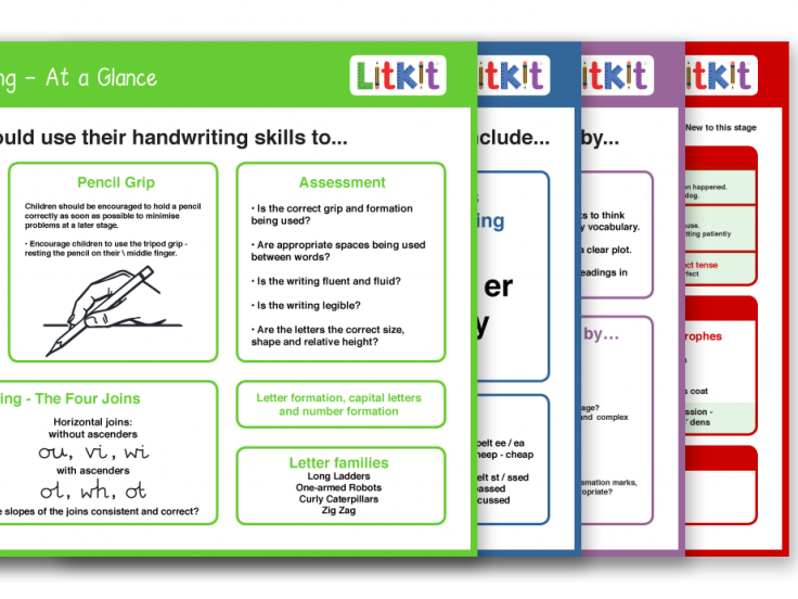 'At a glance' Year 3 Primary English Curriculum expectations
